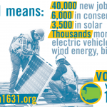 Support Clean Energy – Vote Yes on I-1631